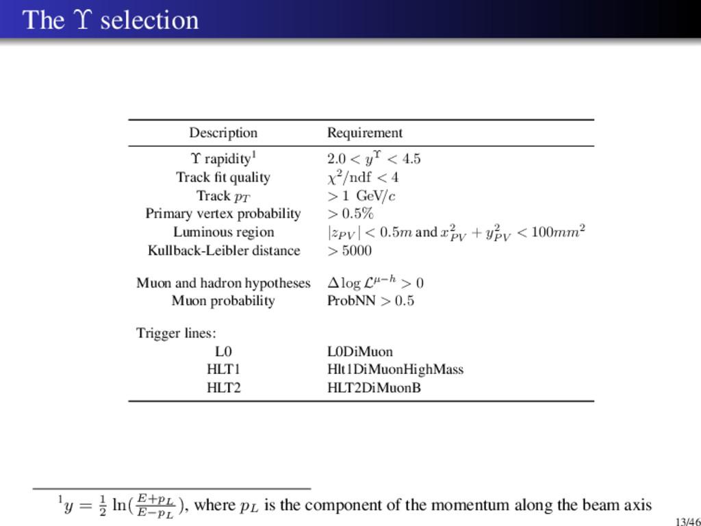 The Υ selection Description Requirement Υ rapid...