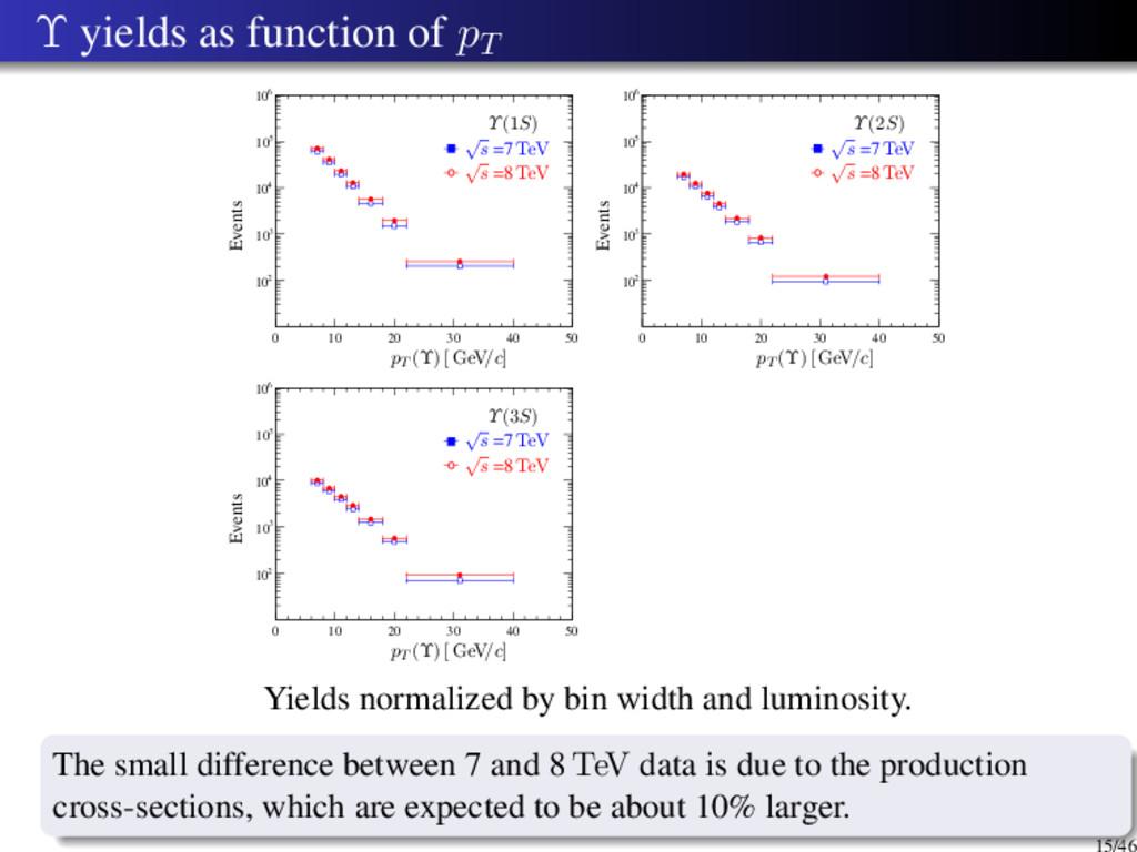 Υ yields as function of pT 0 10 20 30 40 50 2 1...