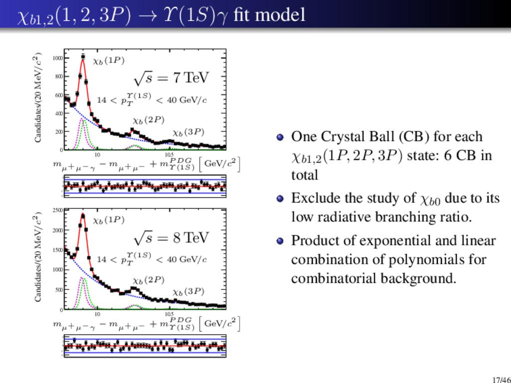 χb1,2 (1, 2, 3P) → Υ(1S)γ fit model 10 10.5 0 50...