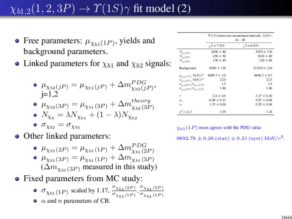 χb1,2 (1, 2, 3P) → Υ(1S)γ fit model (2) Free par...