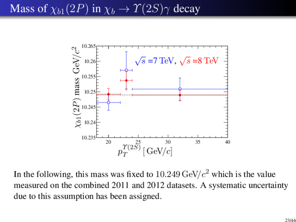 Mass of χb1 (2P) in χb → Υ(2S)γ decay 20 25 30 ...