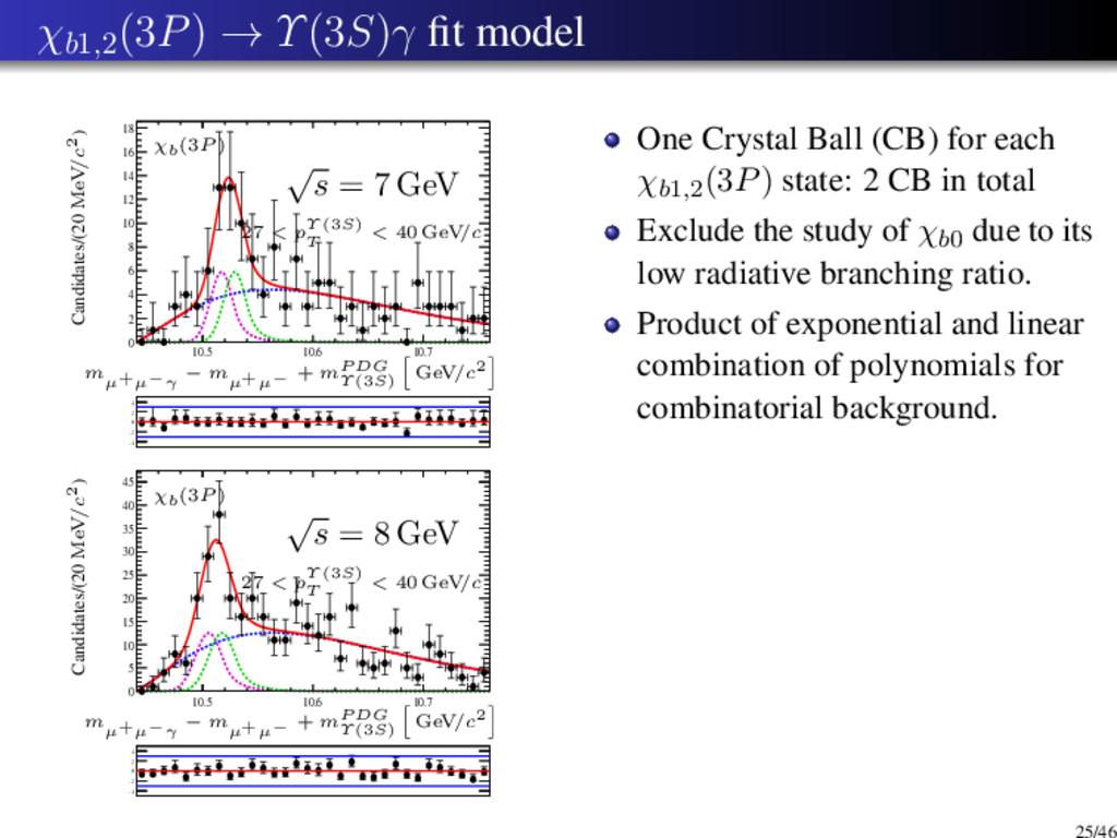 χb1,2 (3P) → Υ(3S)γ fit model 10.5 10.6 10.7 0 5...
