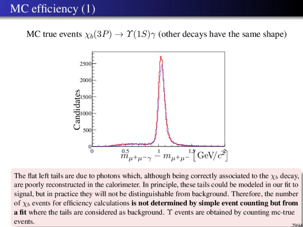 MC efficiency (1) MC true events χb(3P) → Υ(1S)γ...