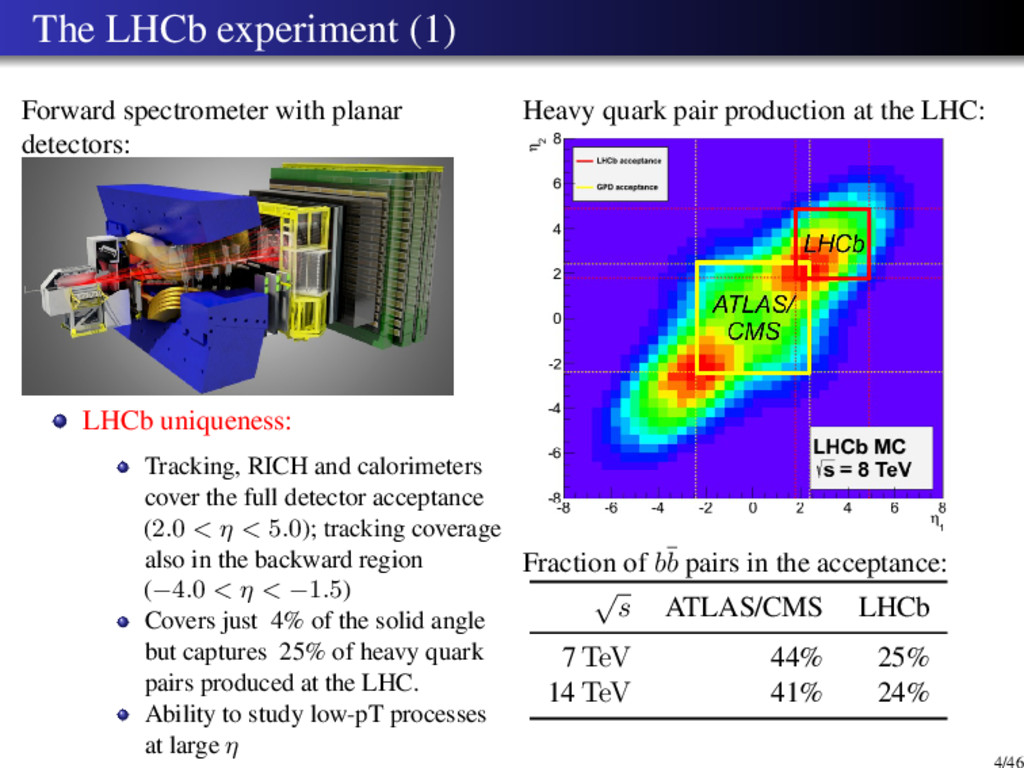 The LHCb experiment (1) Forward spectrometer wi...