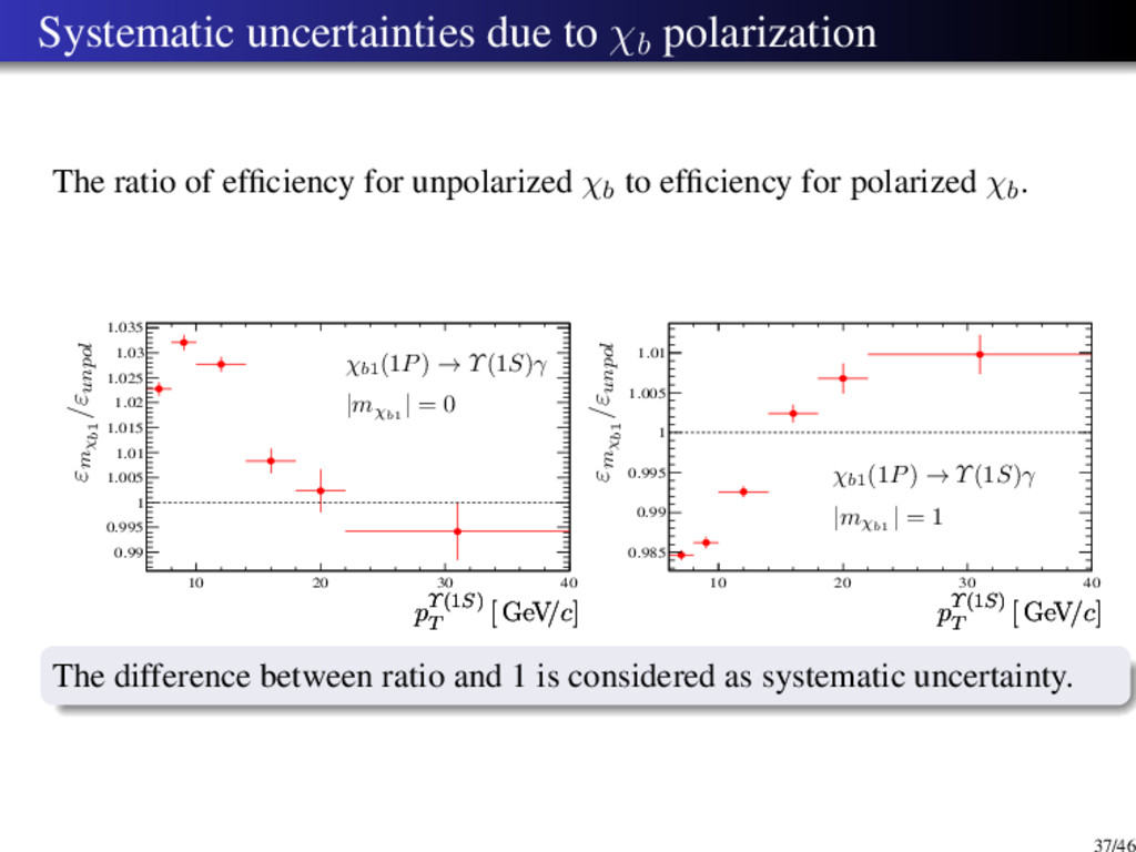 Systematic uncertainties due to χb polarization...