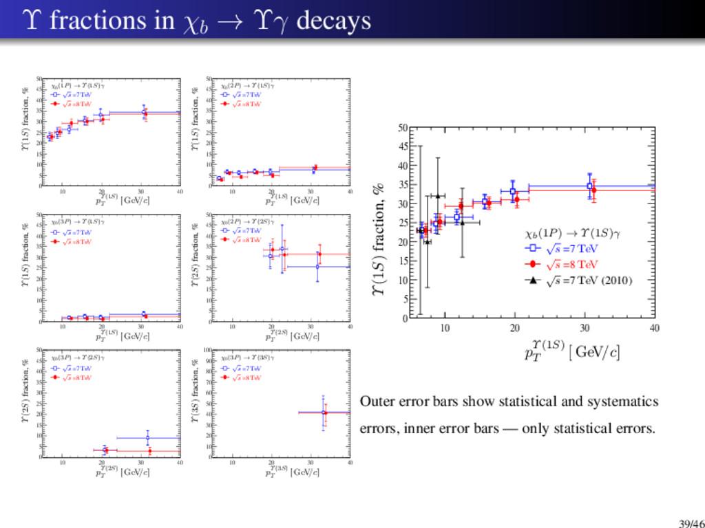 Υ fractions in χb → Υγ decays 10 20 30 40 0 5 1...