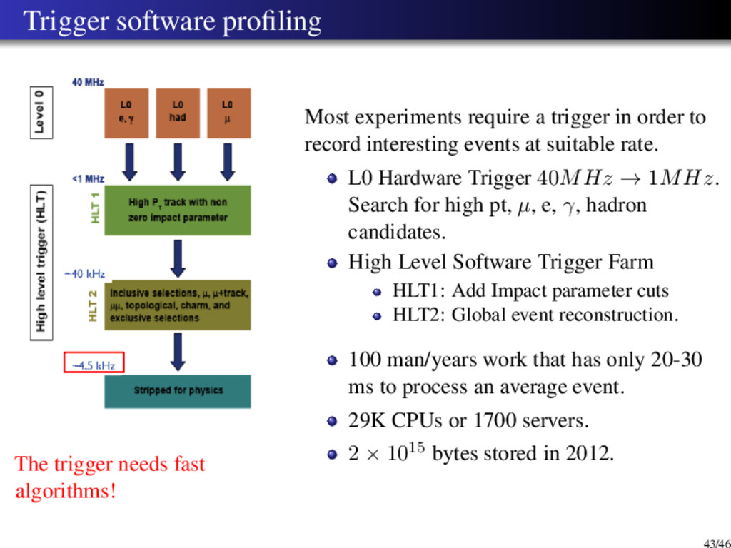 Trigger software profiling The trigger needs fas...
