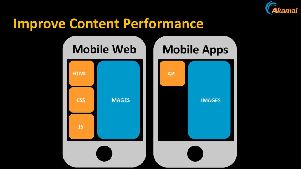 Mobile Web HTML CSS JS IMAGES Mobile Apps API I...