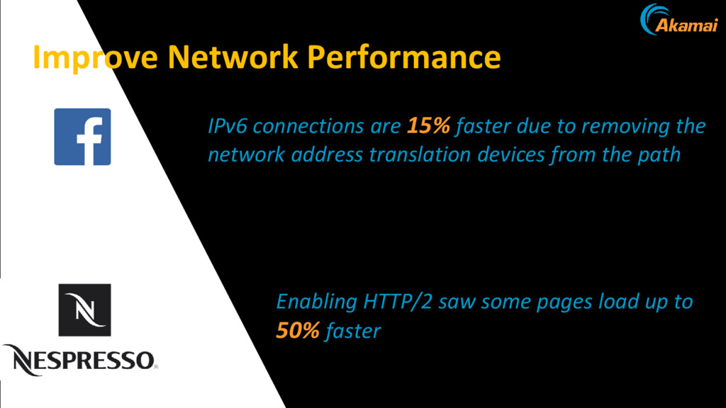 Improve Network Performance IPv6 connections ar...