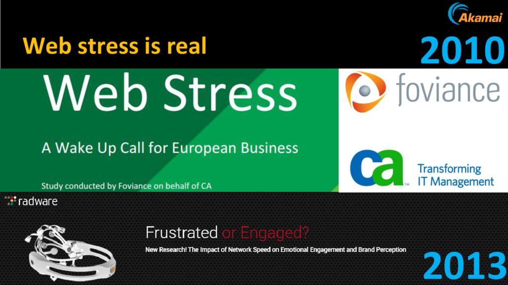 Web stress is real 2013 2010
