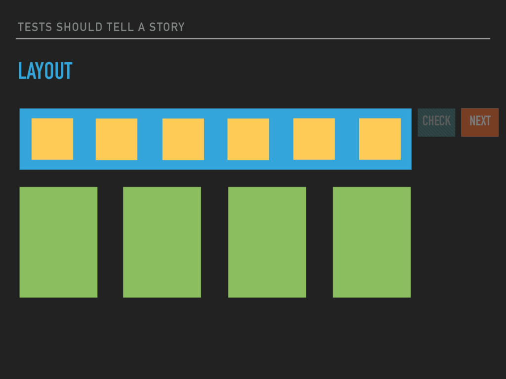 TESTS SHOULD TELL A STORY LAYOUT CHECK NEXT