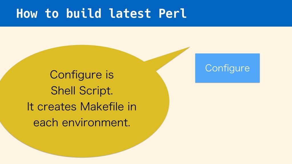 How to build latest Perl $POpHVSF $POpHVSFJT...