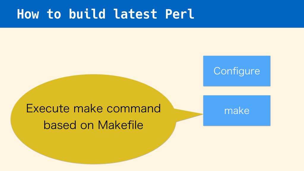 How to build latest Perl $POpHVSF NBLF &YFDVUF...