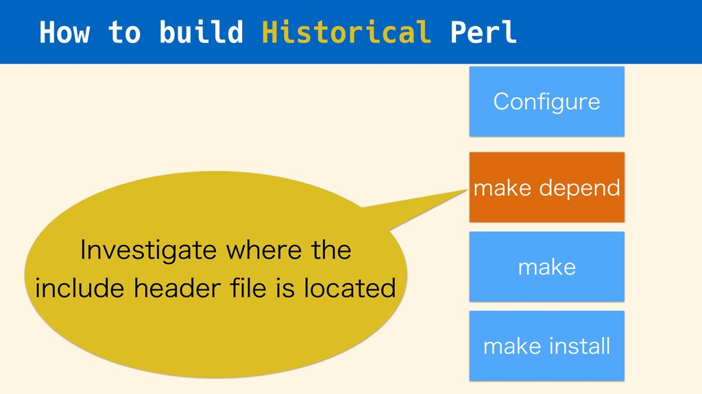 How to build Historical Perl $POpHVSF NBLFEFQF...
