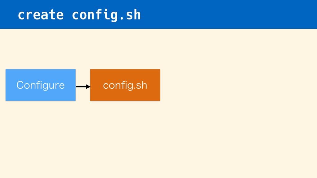 create config.sh $POpHVSF DPOpHTI