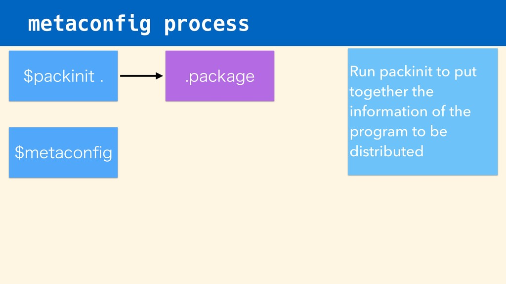 metaconfig process NFUBDPOpH Run packinit to p...