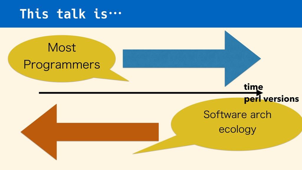 This talk is… .PTU 1SPHSBNNFST 4PGUXBSFBSDI ...