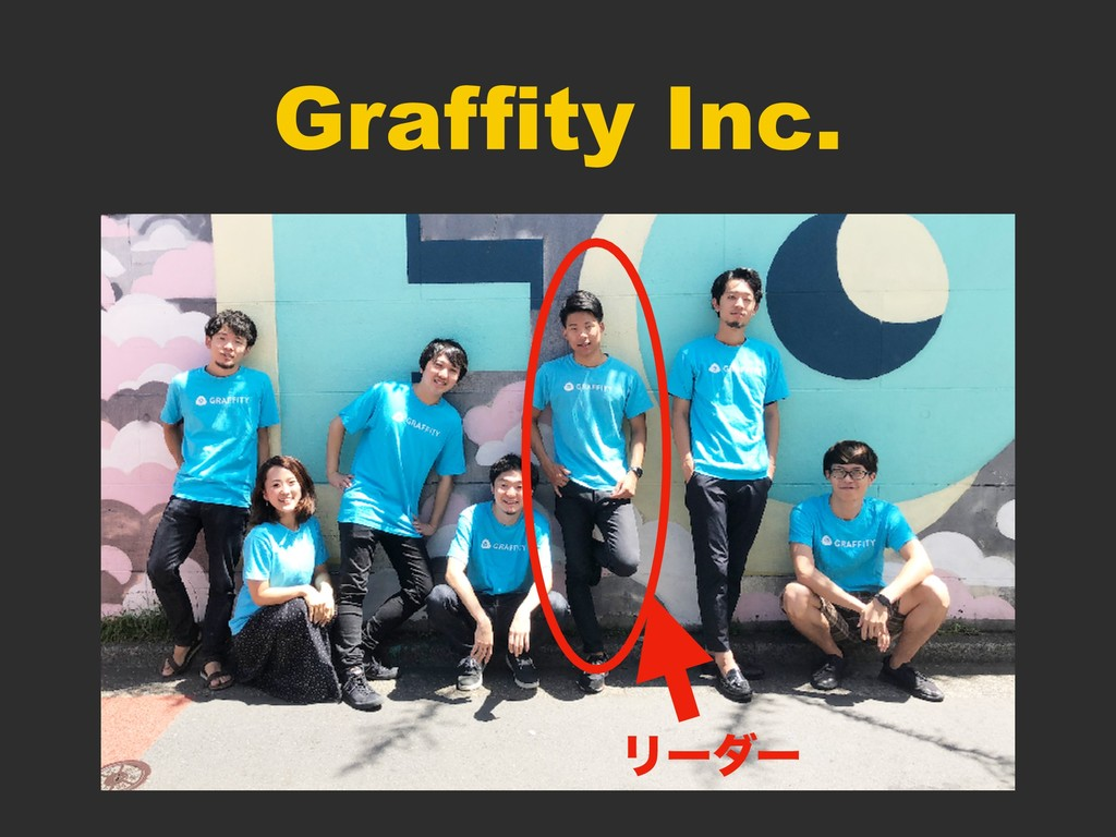 Graffity Inc. Ϧʔμʔ
