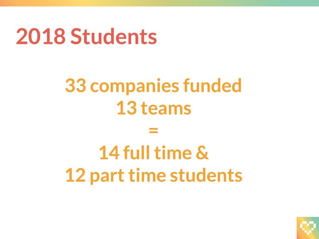 33 companies funded 13 teams = 14 full time & 1...