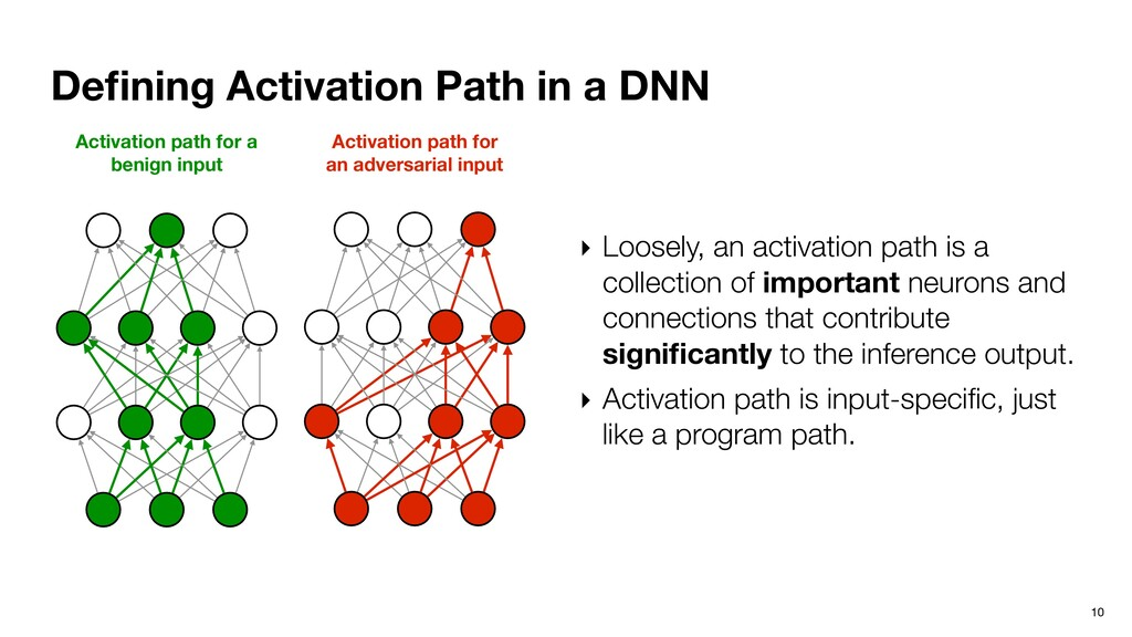 Defining Activation Path in a DNN 10 ‣ Loosely, ...