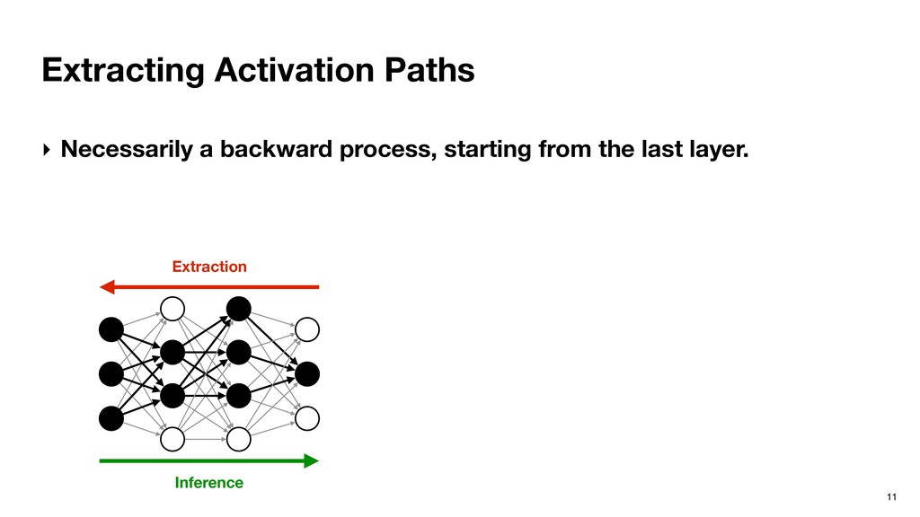 Extracting Activation Paths 11 ‣ Necessarily a ...