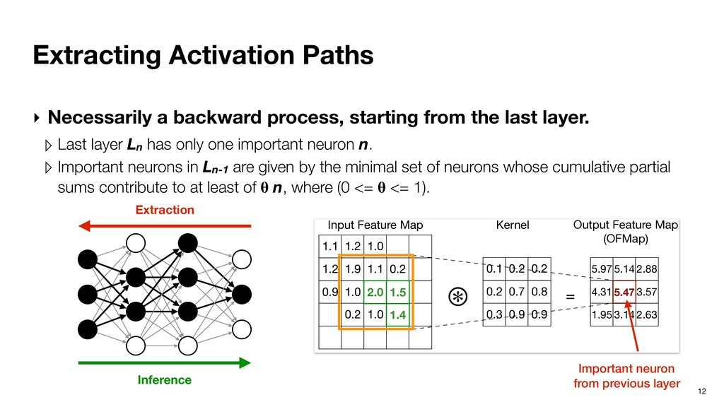 Extracting Activation Paths 12 ‣ Necessarily a ...