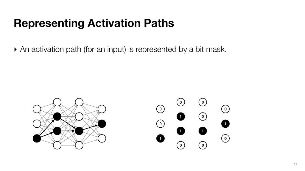 Representing Activation Paths 14 ‣ An activatio...