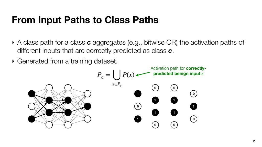 From Input Paths to Class Paths 15 ‣ A class pa...