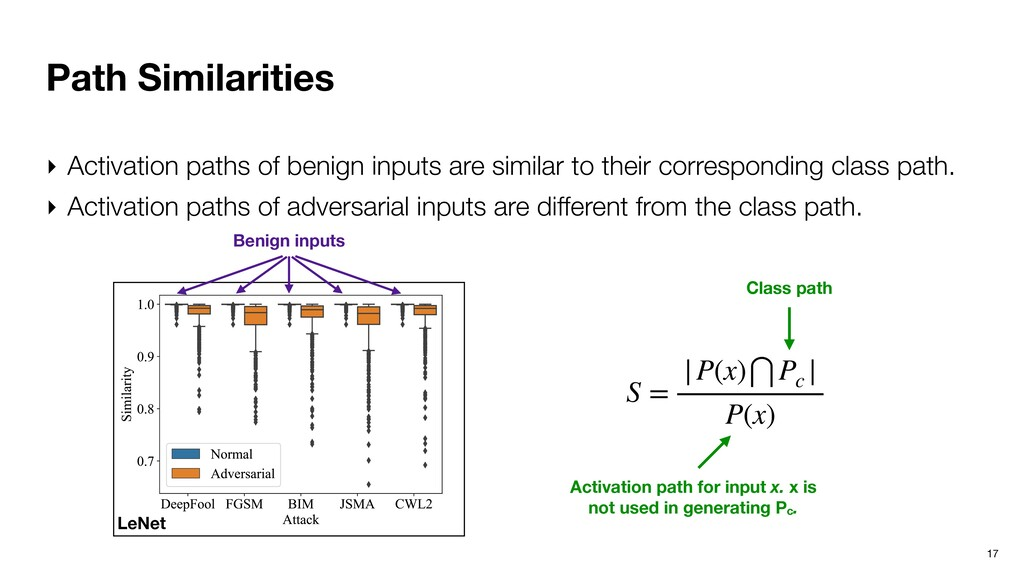 Path Similarities 17 ‣ Activation paths of beni...