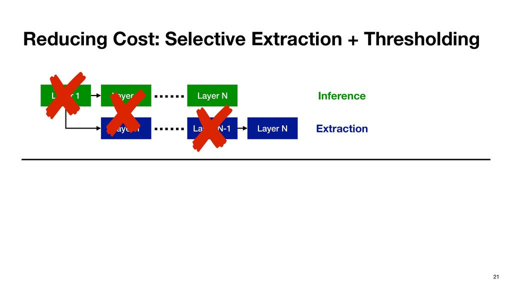 Reducing Cost: Selective Extraction + Threshold...