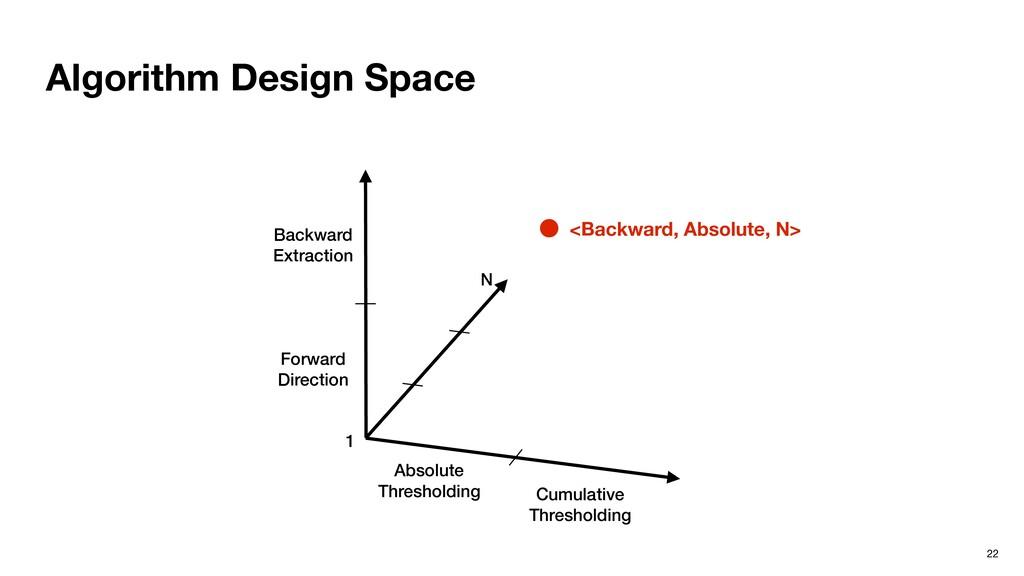 Algorithm Design Space 22 Forward Direction Bac...
