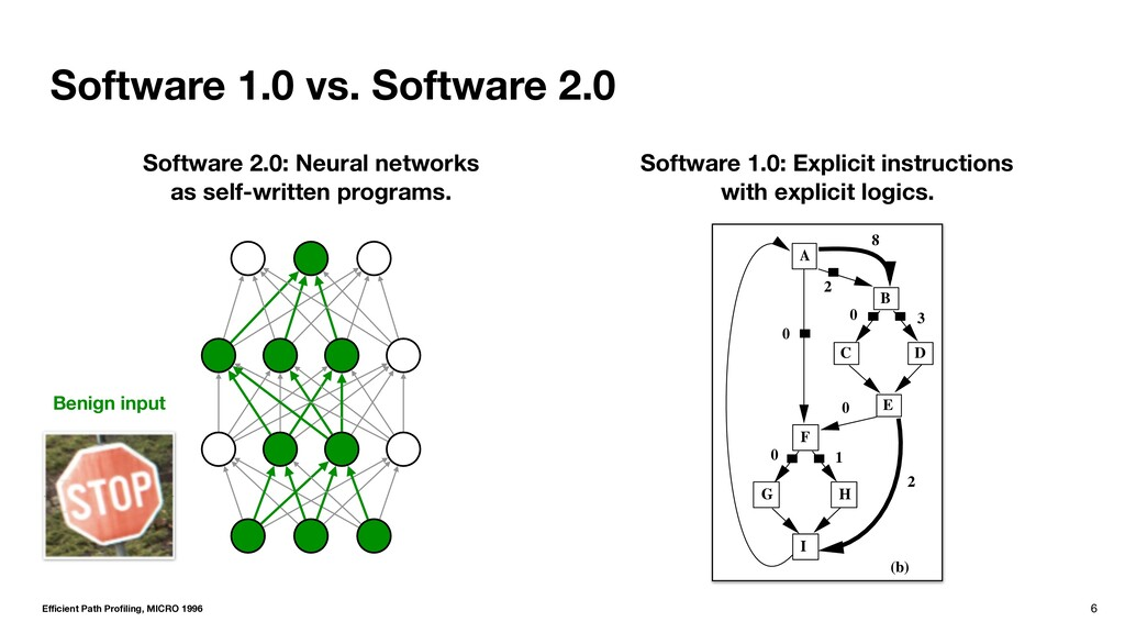 Software 1.0 vs. Software 2.0 6 A I G H F C E B...