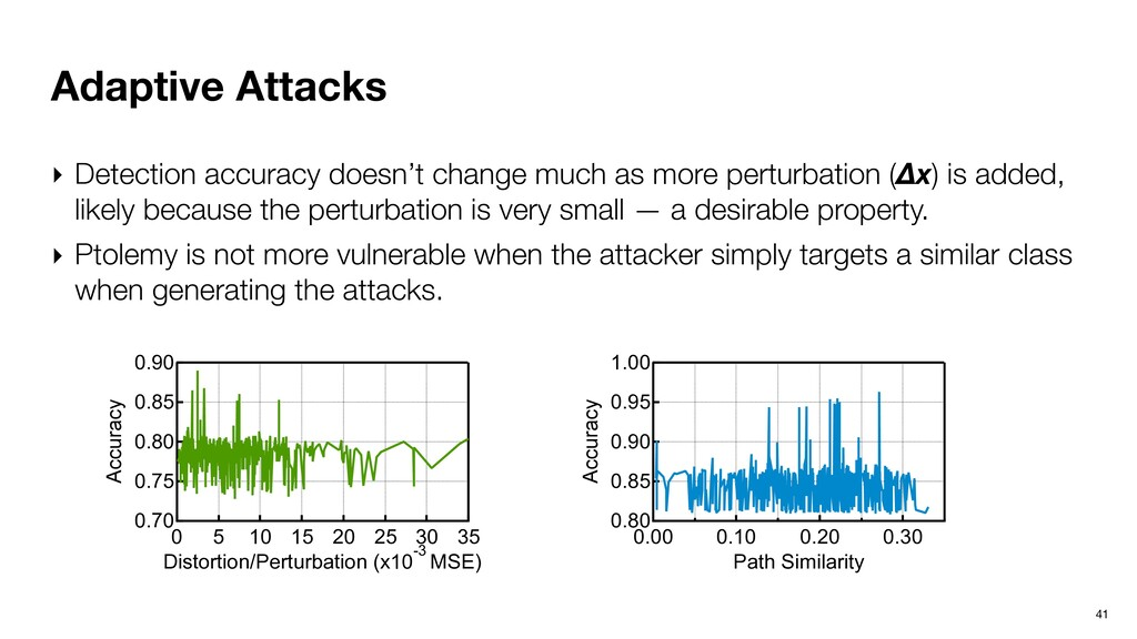 Adaptive Attacks 41 ‣ Detection accuracy doesn'...