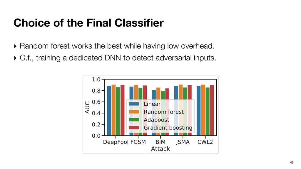 Choice of the Final Classifier 42 Figure 4: ROC ...