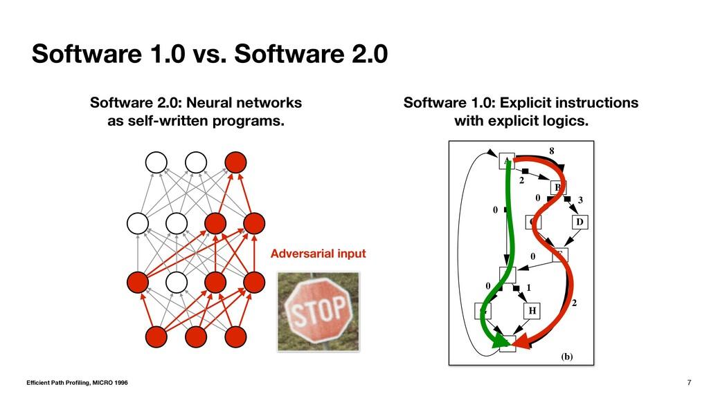 Software 1.0 vs. Software 2.0 7 A I G H F C E B...