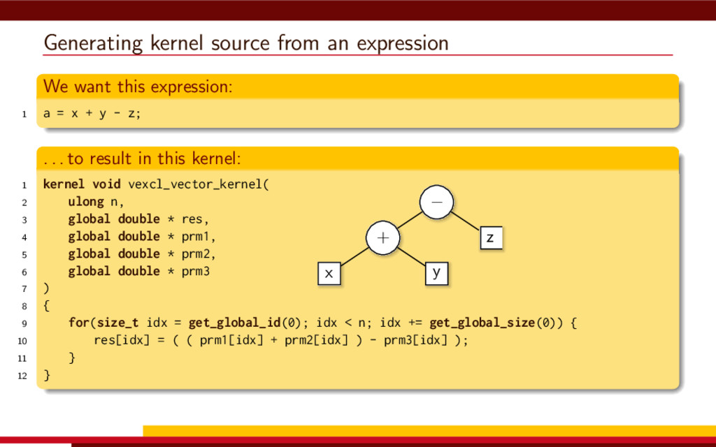 Generating kernel source from an expression We ...