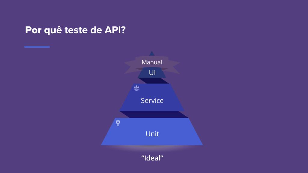 """Por quê teste de API? """"Ideal"""" Unit Service UI M..."""