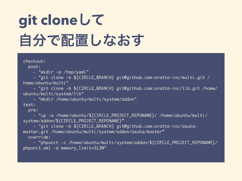 "git cloneͯ͠ ࣗ෼Ͱ഑ஔ͠ͳ͓͢ checkout: post: - ""mkdir ..."