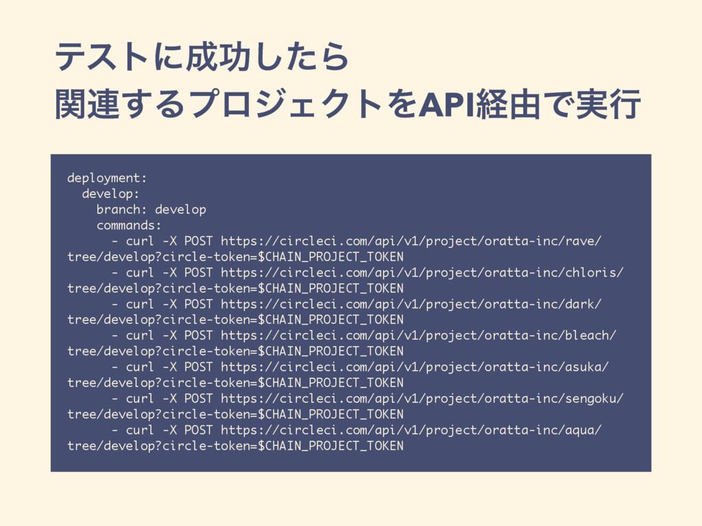 ςετʹޭͨ͠Β ؔ࿈͢ΔϓϩδΣΫτΛAPIܦ༝Ͱ࣮ߦ deployment: devel...