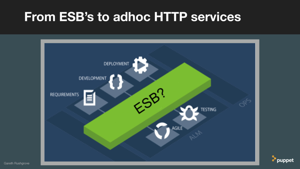 Gareth Rushgrove From ESB's to adhoc HTTP servi...