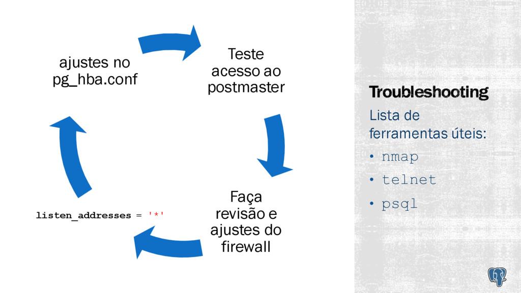 Teste acesso ao postmaster Faça revisão e ajust...