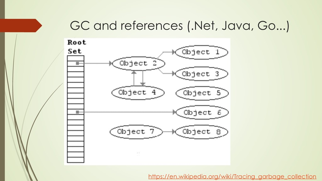 GC and references (.Net, Java, Go...) https://e...