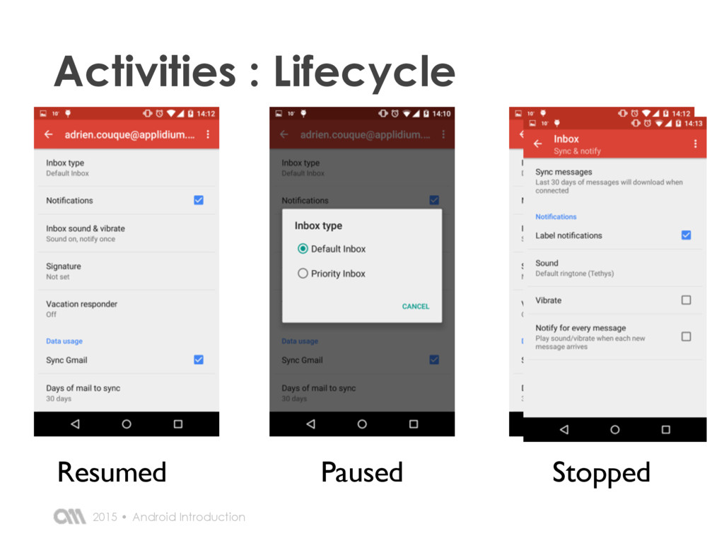 Android Introduction 2015 • Activities : Lifecy...
