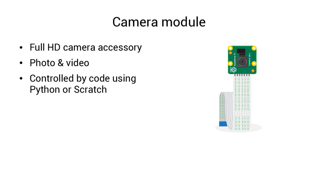 Camera module ● Full HD camera accessory ● Phot...