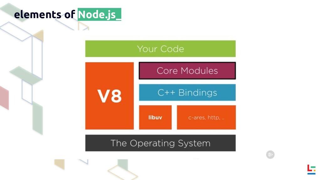elements of Node.js_