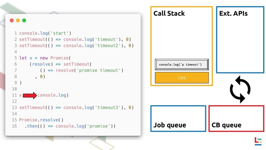 Call Stack Ext. APIs CB queue Job queue cb4 con...