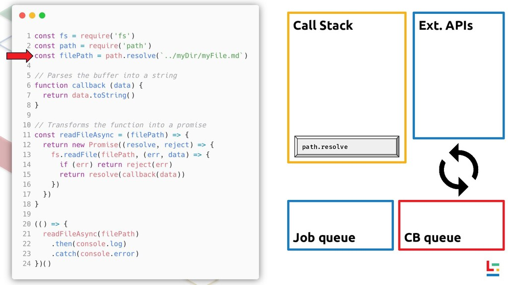 Call Stack Ext. APIs CB queue Job queue path.re...