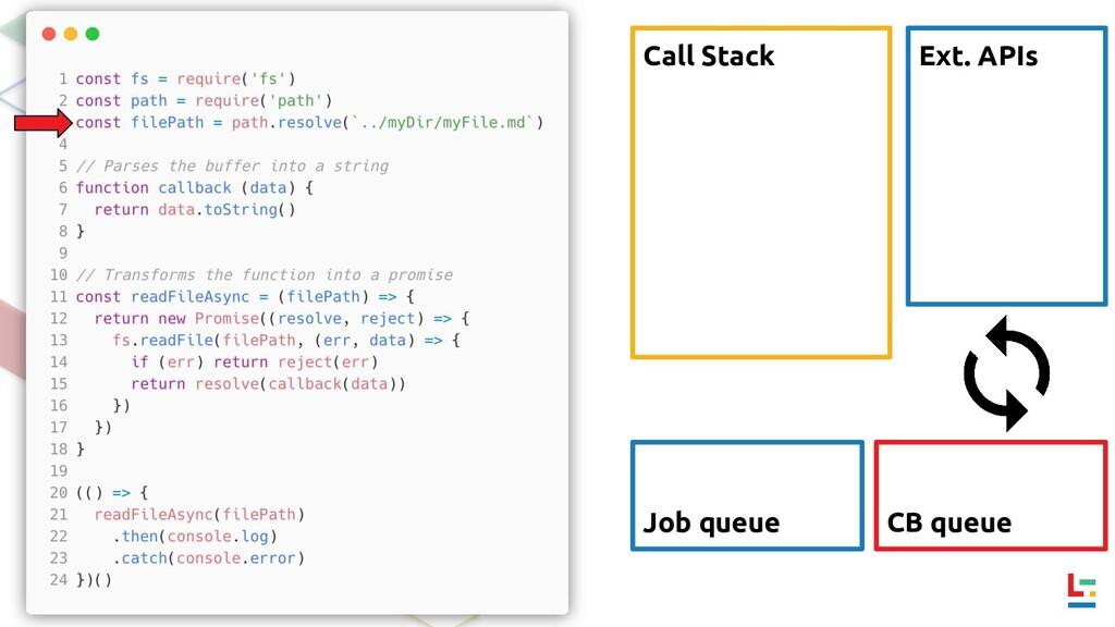 Call Stack Ext. APIs CB queue Job queue