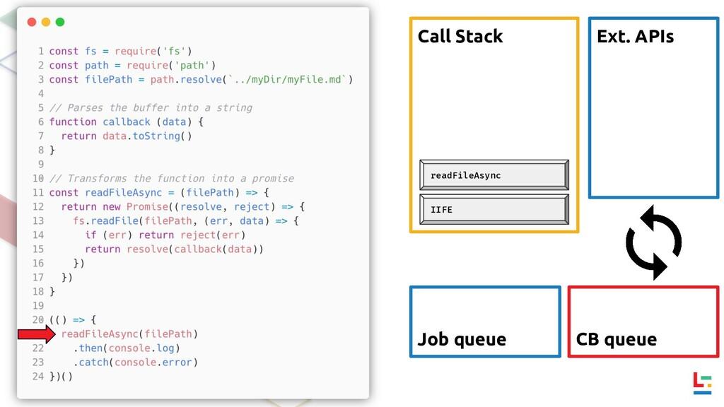 Call Stack Ext. APIs CB queue Job queue IIFE re...