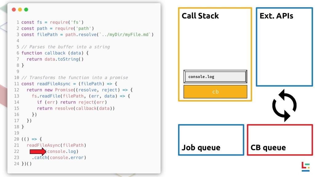 Call Stack Ext. APIs CB queue Job queue cb cons...